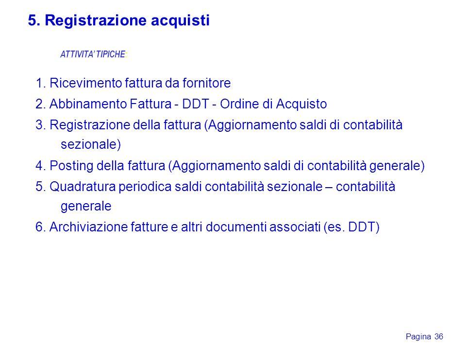 5. Registrazione acquisti