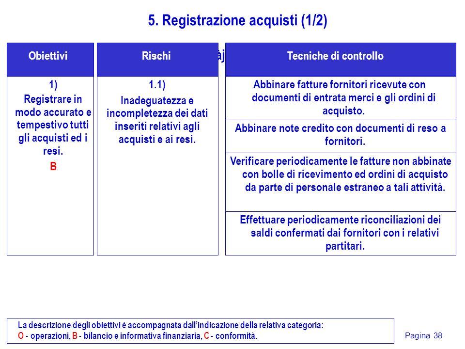 5. Registrazione acquisti (1/2)
