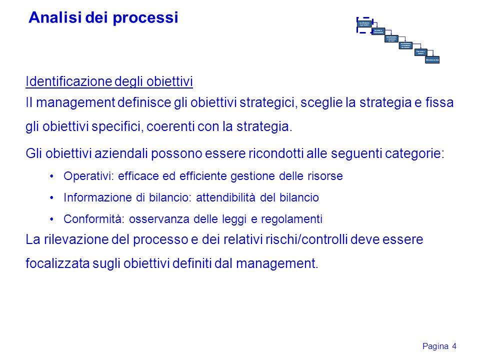 Analisi dei processi Identificazione degli obiettivi
