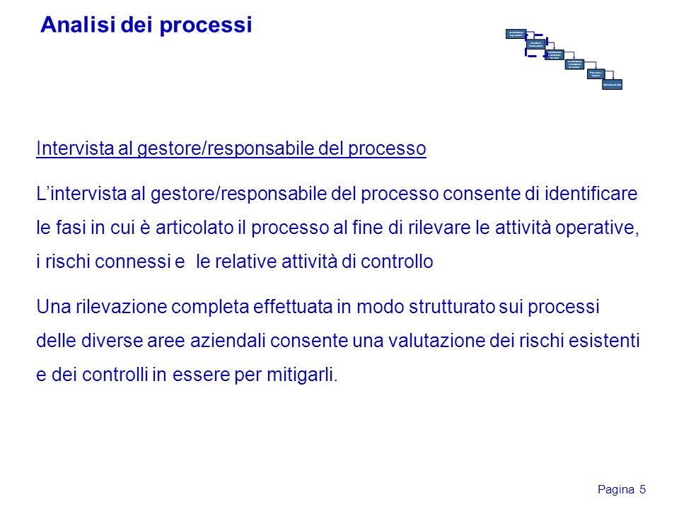 Analisi dei processi Intervista al gestore/responsabile del processo