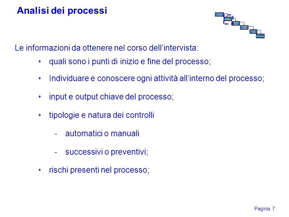 Analisi dei processi Le informazioni da ottenere nel corso dell'intervista: quali sono i punti di inizio e fine del processo;