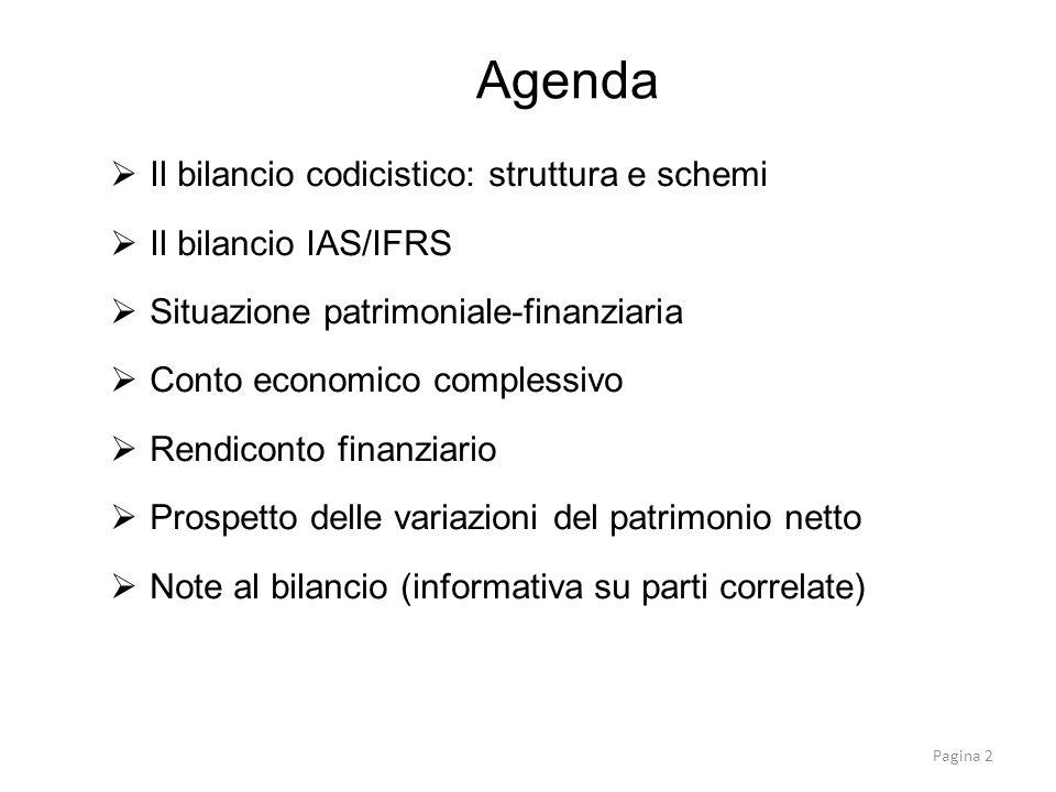Agenda Il bilancio codicistico: struttura e schemi