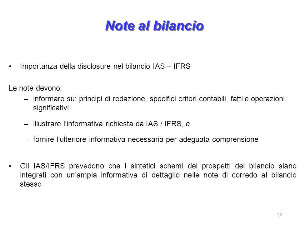 Note al bilancio Importanza della disclosure nel bilancio IAS – IFRS