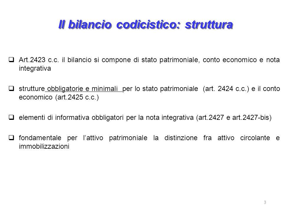 Il bilancio codicistico: struttura