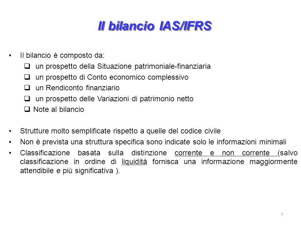 Il bilancio IAS/IFRS Il bilancio è composto da: