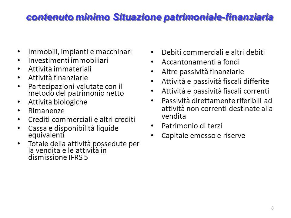contenuto minimo Situazione patrimoniale-finanziaria