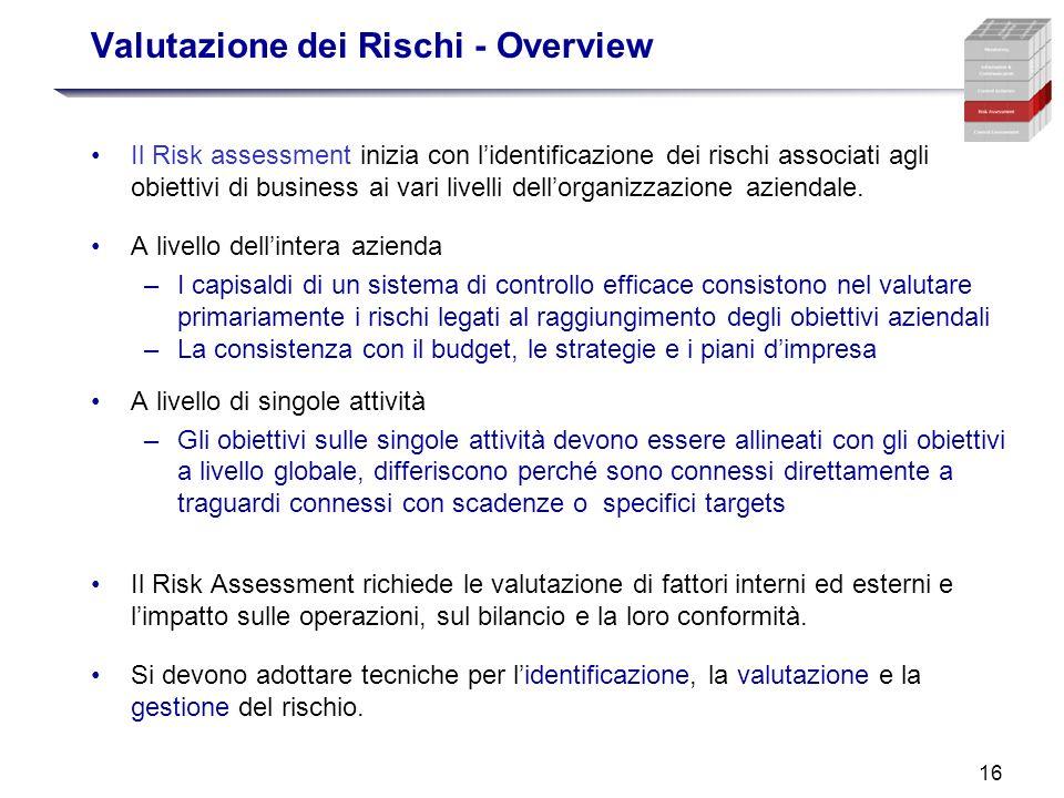 Valutazione dei Rischi - Overview