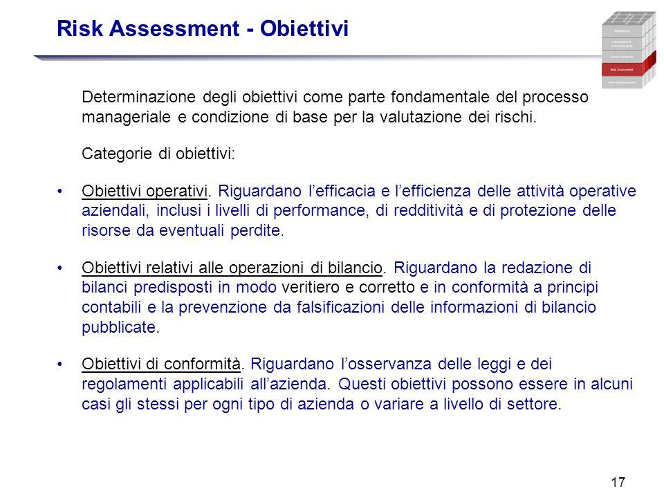 Risk Assessment - Obiettivi