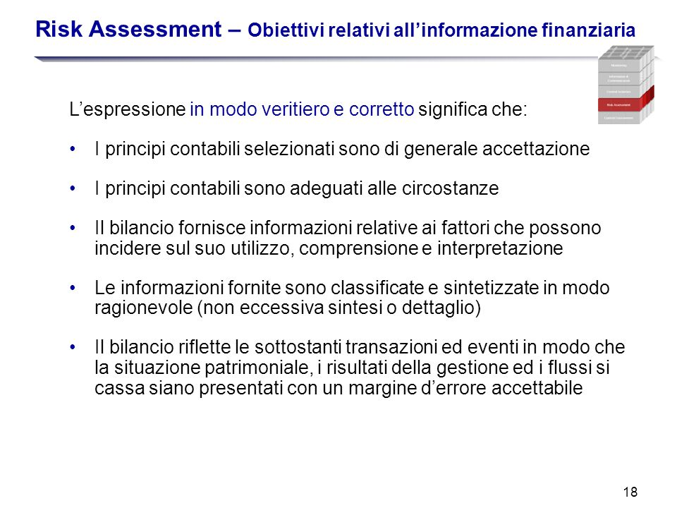 Risk Assessment – Obiettivi relativi all'informazione finanziaria