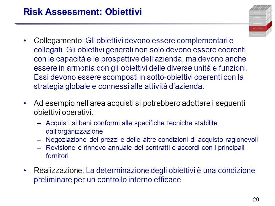 Risk Assessment: Obiettivi