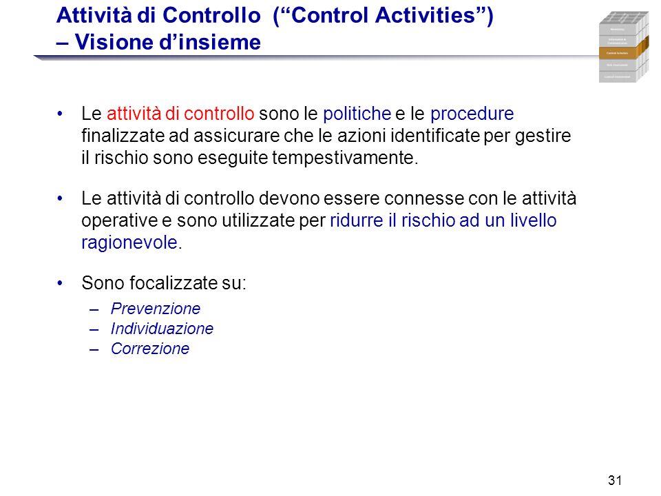 Attività di Controllo ( Control Activities ) – Visione d'insieme