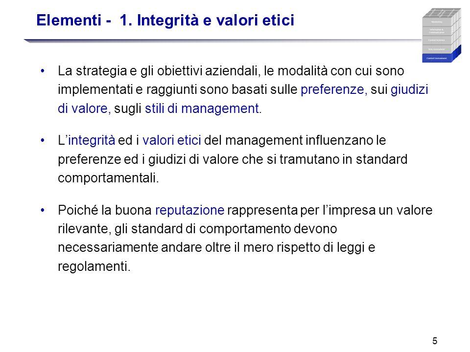 Elementi - 1. Integrità e valori etici