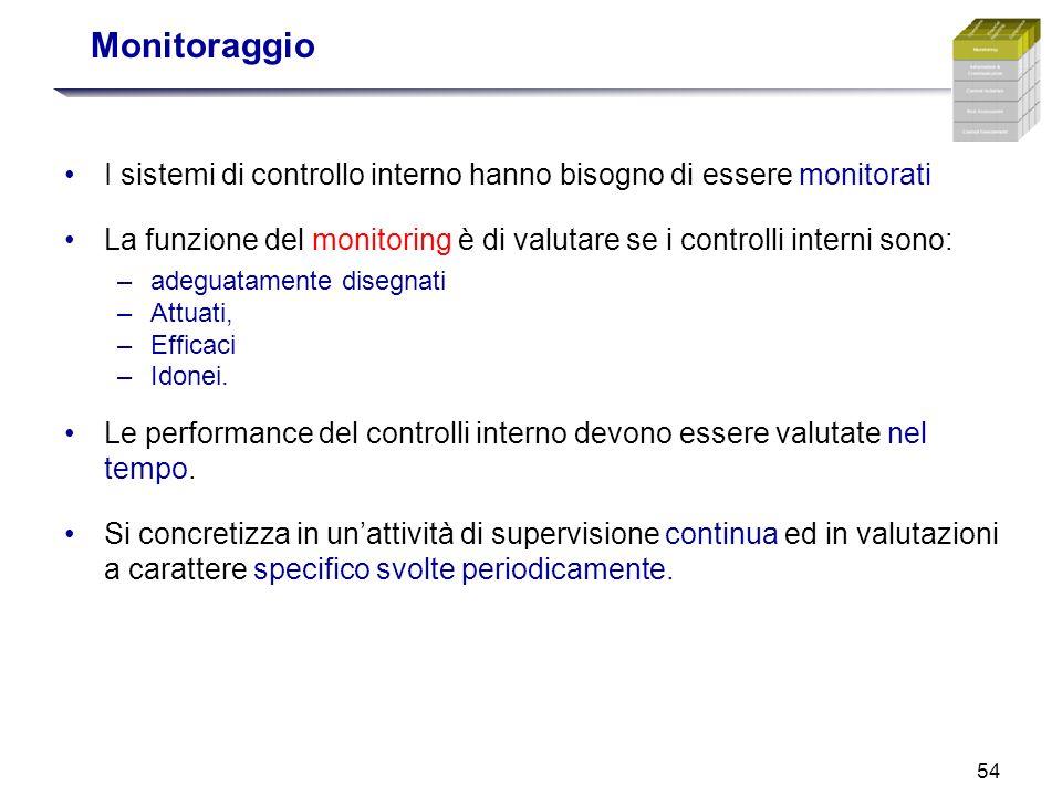 Monitoraggio I sistemi di controllo interno hanno bisogno di essere monitorati.