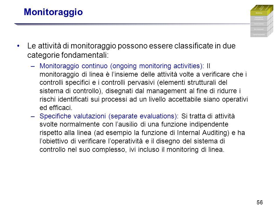 Monitoraggio Le attività di monitoraggio possono essere classificate in due categorie fondamentali: