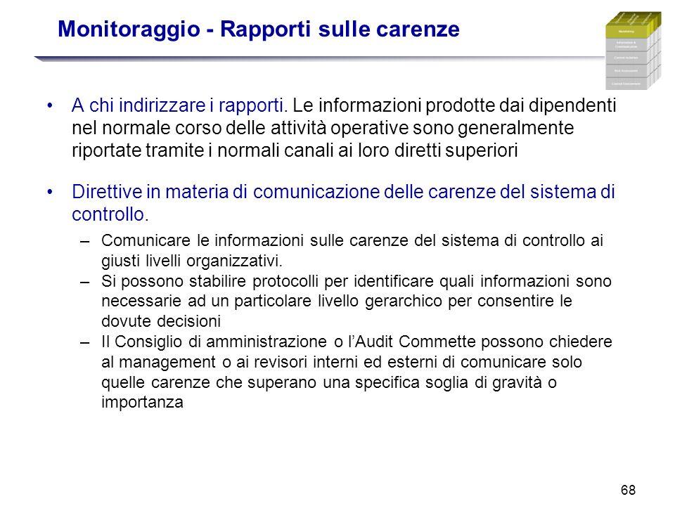 Monitoraggio - Rapporti sulle carenze