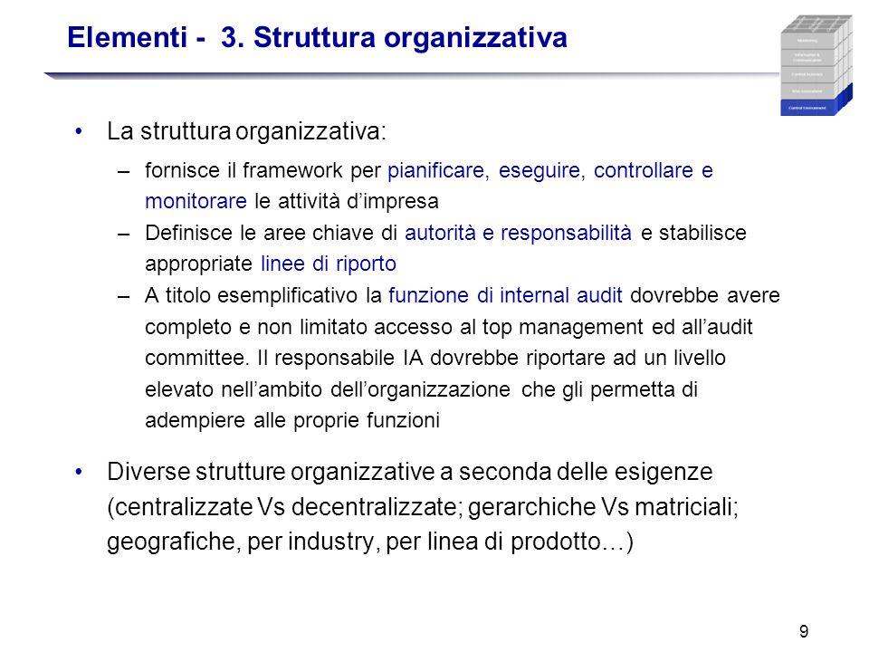 Elementi - 3. Struttura organizzativa