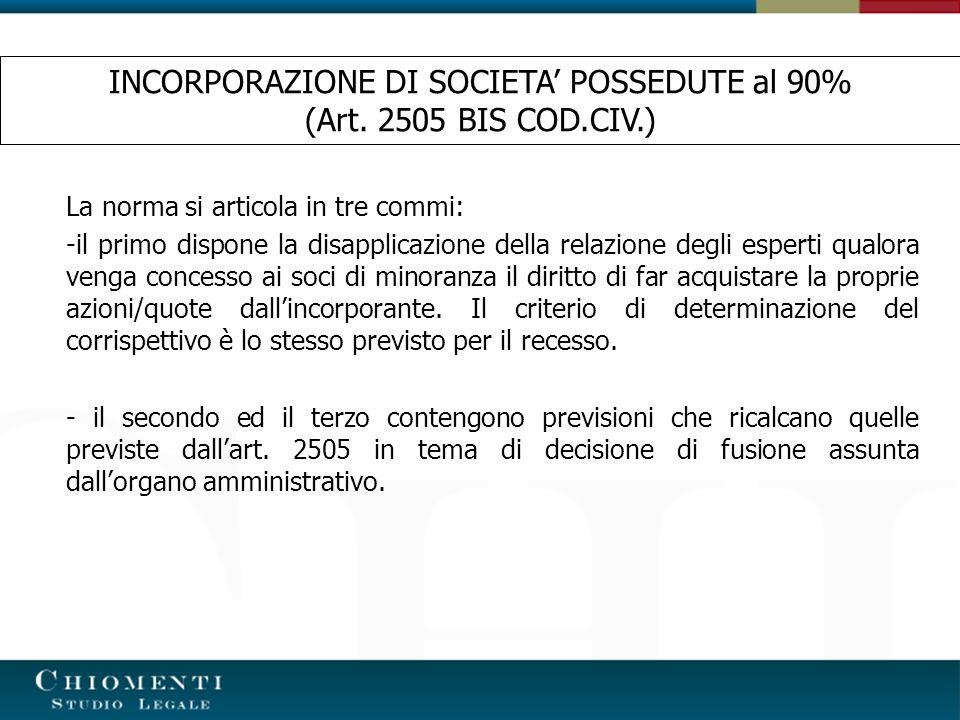 INCORPORAZIONE DI SOCIETA' POSSEDUTE al 90%