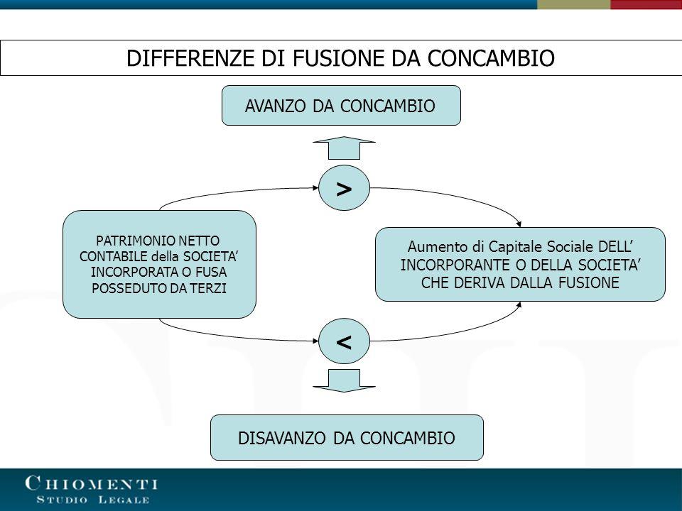 DIFFERENZE DI FUSIONE DA CONCAMBIO