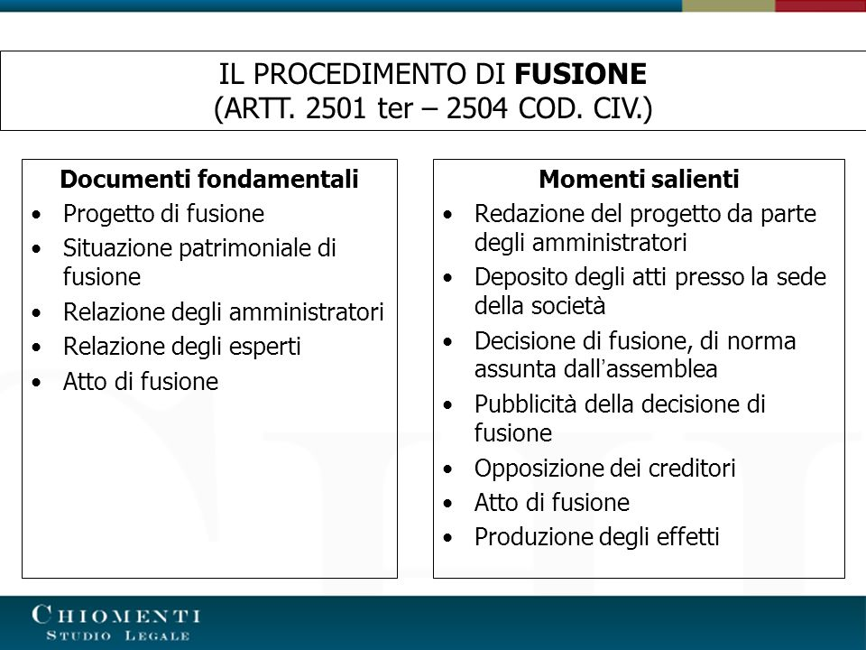 IL PROCEDIMENTO DI FUSIONE (ARTT. 2501 ter – 2504 COD. CIV.)