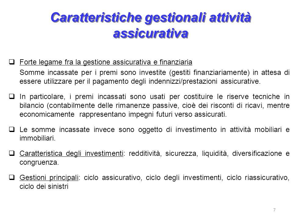 Caratteristiche gestionali attività assicurativa