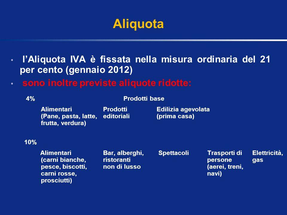 Aliquota l'Aliquota IVA è fissata nella misura ordinaria del 21 per cento (gennaio 2012) sono inoltre previste aliquote ridotte: