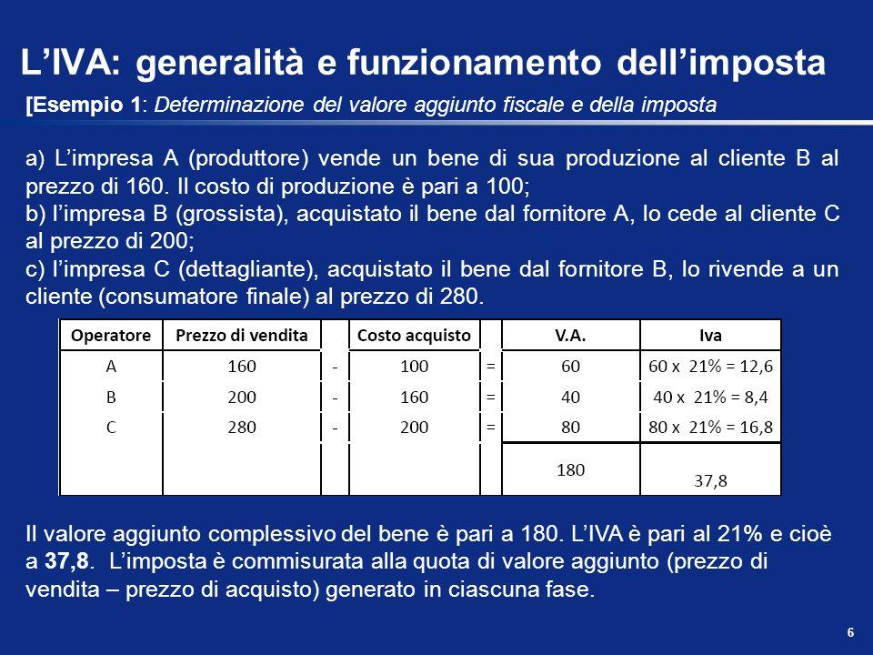 L'IVA: generalità e funzionamento dell'imposta