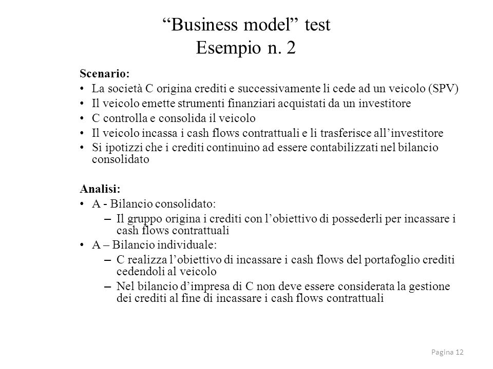 Business model test Esempio n. 2
