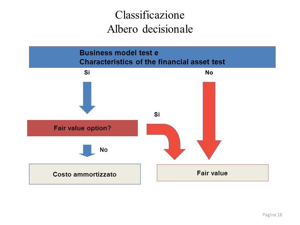 Classificazione Albero decisionale