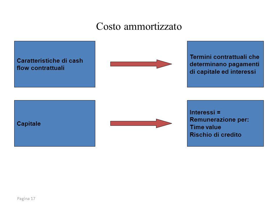 Costo ammortizzato Caratteristiche di cash flow contrattuali. Capitale. Termini contrattuali che determinano pagamenti di capitale ed interessi.