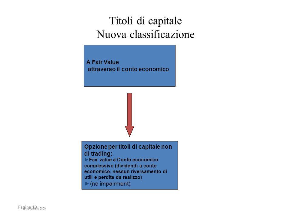 Titoli di capitale Nuova classificazione