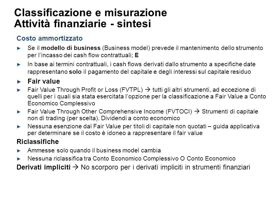 Classificazione e misurazione Attività finanziarie - sintesi