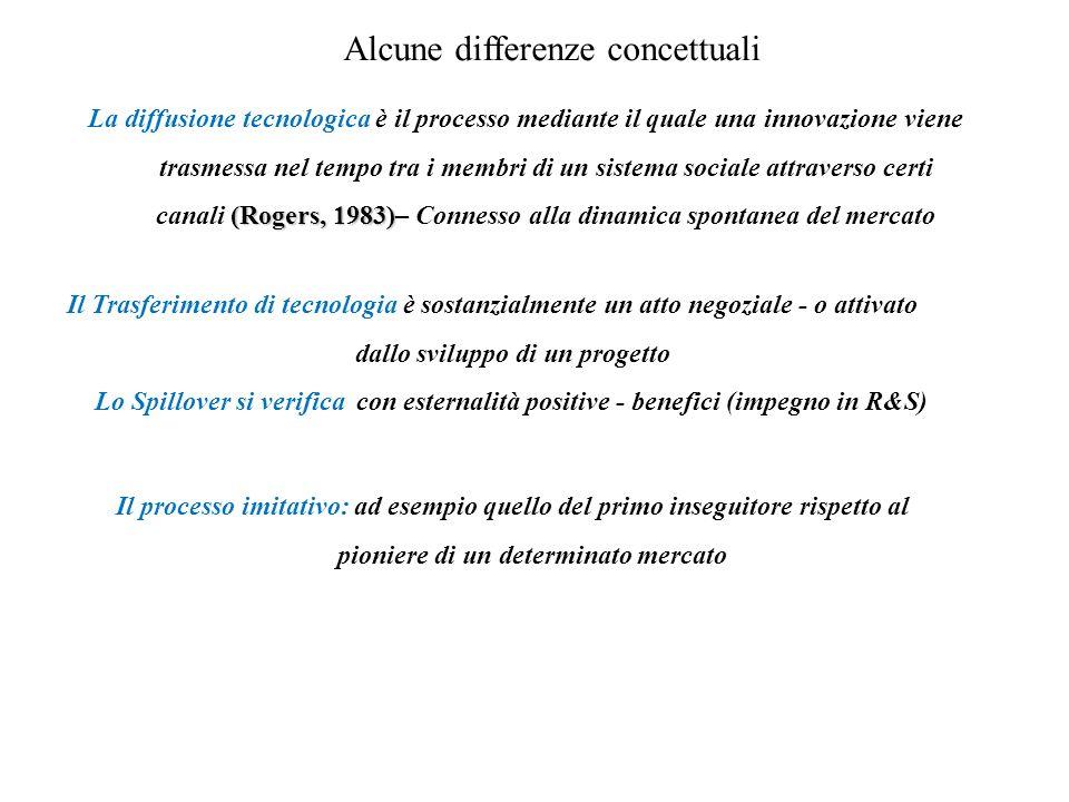 Alcune differenze concettuali