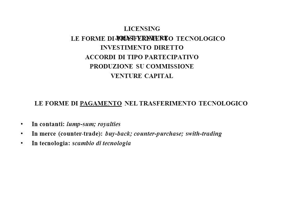 LE FORME DI TRASFERIMENTO TECNOLOGICO