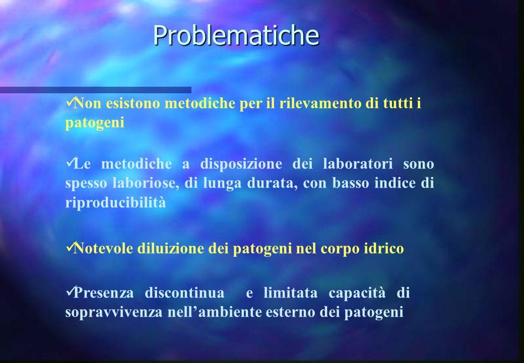 Problematiche Non esistono metodiche per il rilevamento di tutti i patogeni.