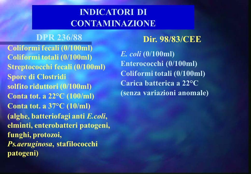 INDICATORI DI CONTAMINAZIONE DPR 236/88 Dir. 98/83/CEE