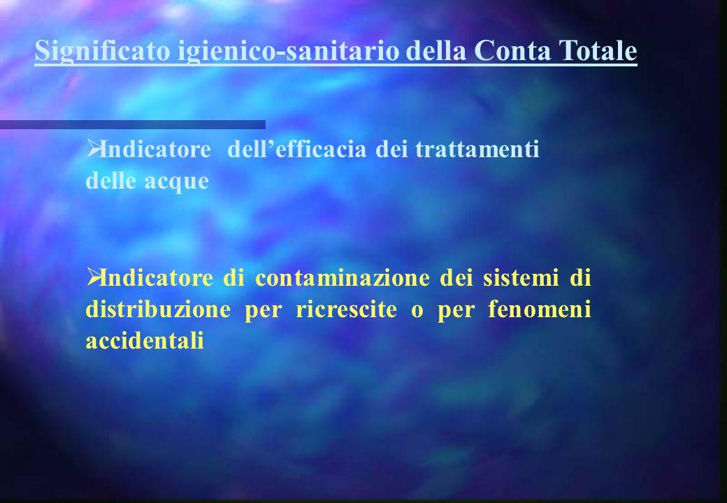 Significato igienico-sanitario della Conta Totale