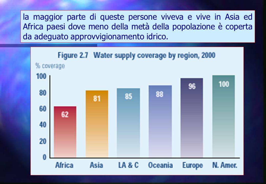 la maggior parte di queste persone viveva e vive in Asia ed Africa paesi dove meno della metà della popolazione è coperta da adeguato approvvigionamento idrico.