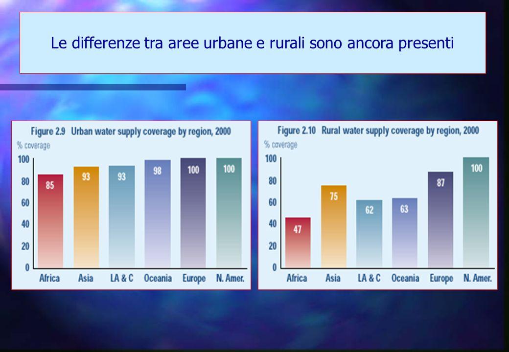 Le differenze tra aree urbane e rurali sono ancora presenti