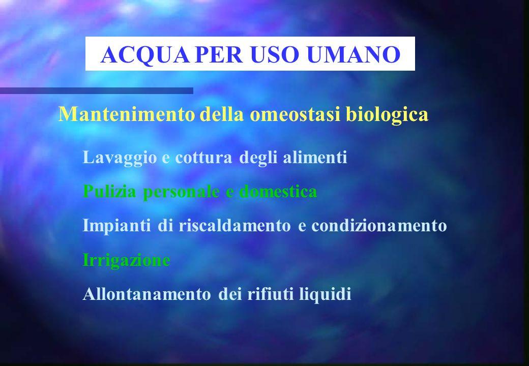 ACQUA PER USO UMANO Mantenimento della omeostasi biologica