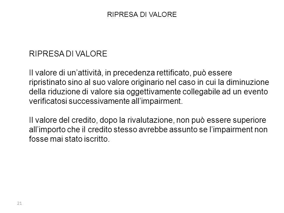 RIPRESA DI VALORE RIPRESA DI VALORE.