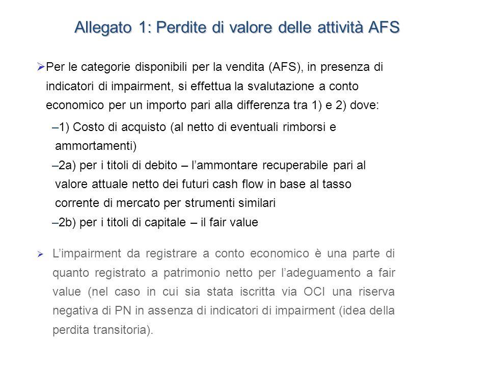Allegato 1: Perdite di valore delle attività AFS