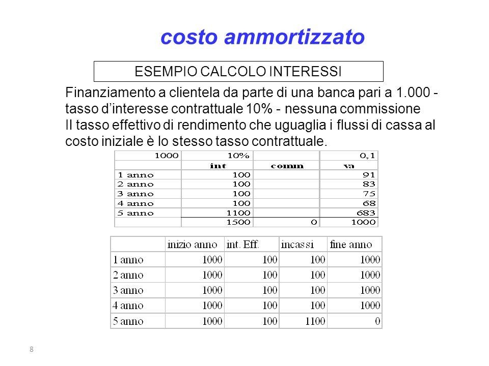 ESEMPIO CALCOLO INTERESSI