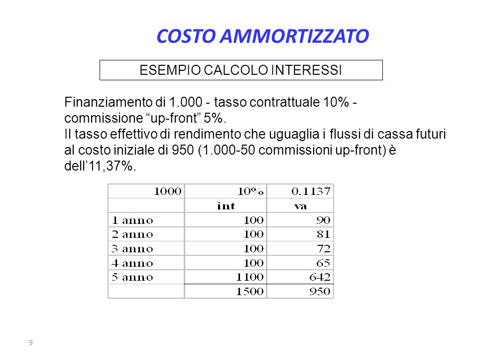 Valutazione degli strumenti finanziari ppt scaricare - Esempio calcolo detrazione 50 ristrutturazioni ...
