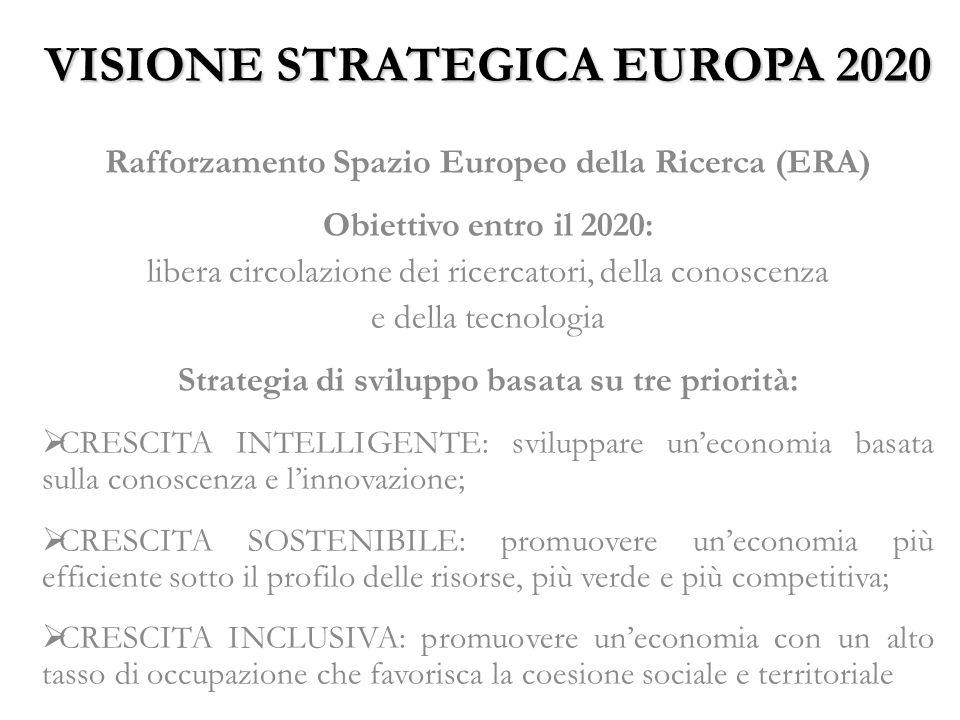 VISIONE STRATEGICA EUROPA 2020