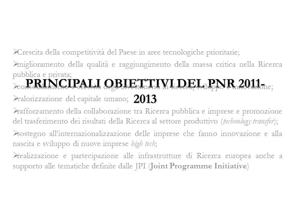 PRINCIPALI OBIETTIVI DEL PNR 2011-2013