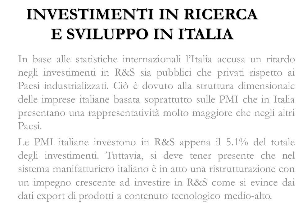 INVESTIMENTI IN RICERCA E SVILUPPO IN ITALIA