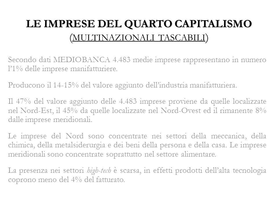 LE IMPRESE DEL QUARTO CAPITALISMO (MULTINAZIONALI TASCABILI)