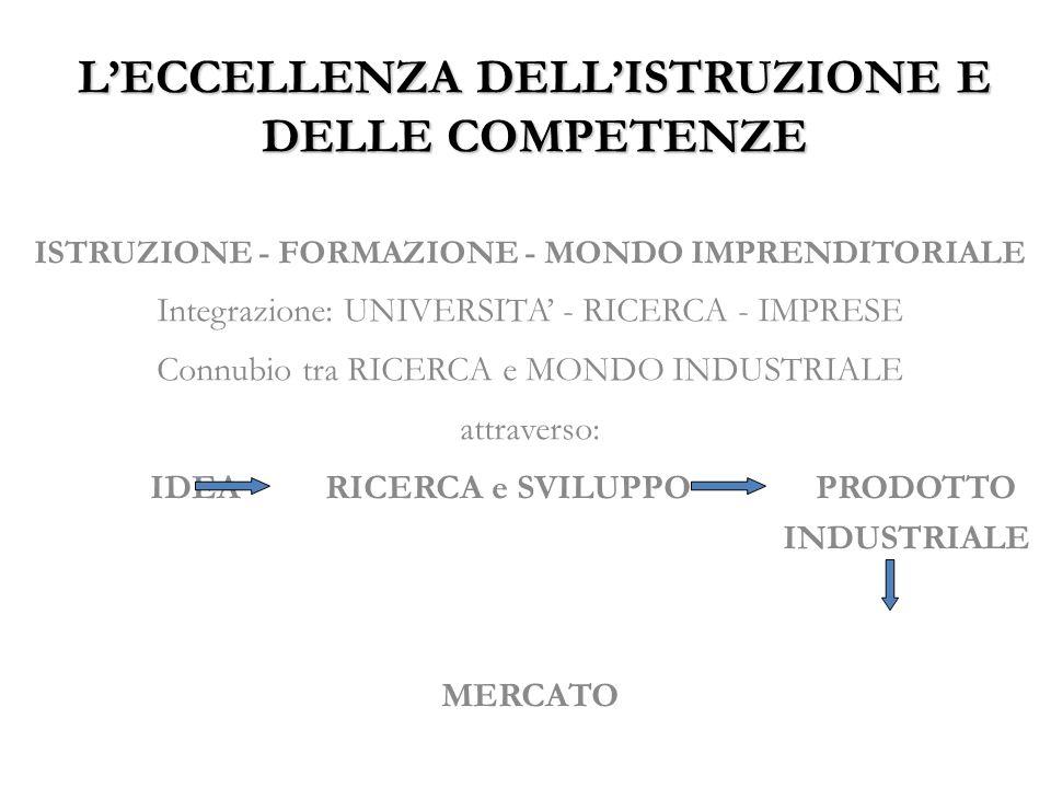 L'ECCELLENZA DELL'ISTRUZIONE E DELLE COMPETENZE