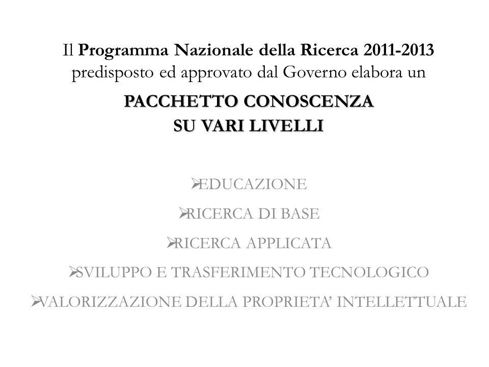 Il Programma Nazionale della Ricerca 2011-2013 predisposto ed approvato dal Governo elabora un PACCHETTO CONOSCENZA SU VARI LIVELLI