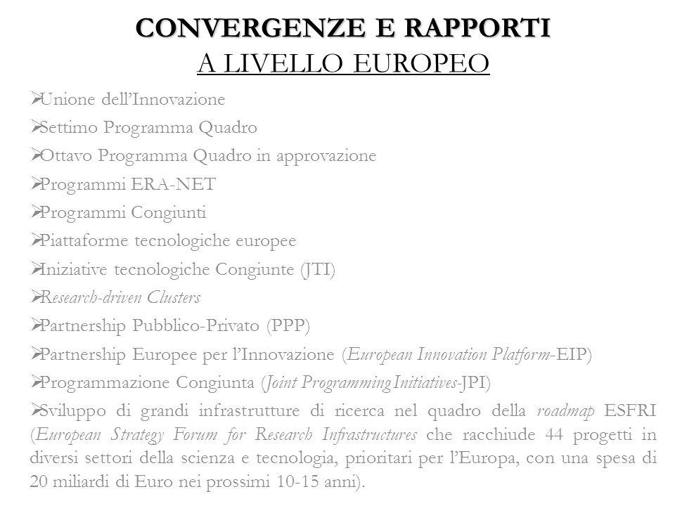 CONVERGENZE E RAPPORTI A LIVELLO EUROPEO